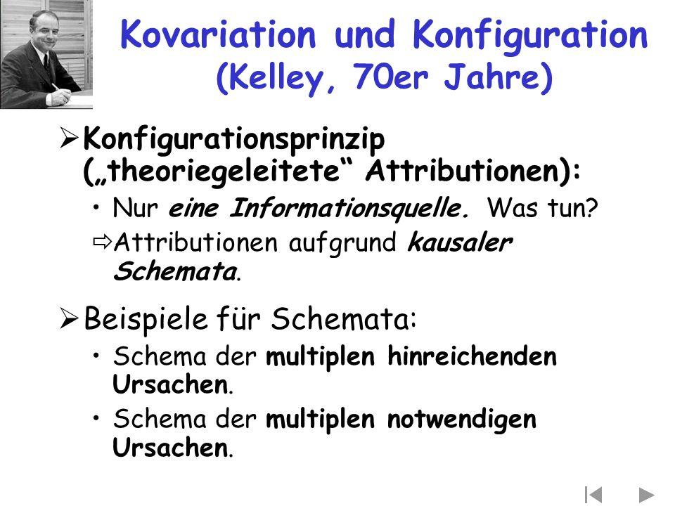 """Kovariation und Konfiguration (Kelley, 70er Jahre)  Konfigurationsprinzip (""""theoriegeleitete"""" Attributionen): Nur eine Informationsquelle. Was tun? """