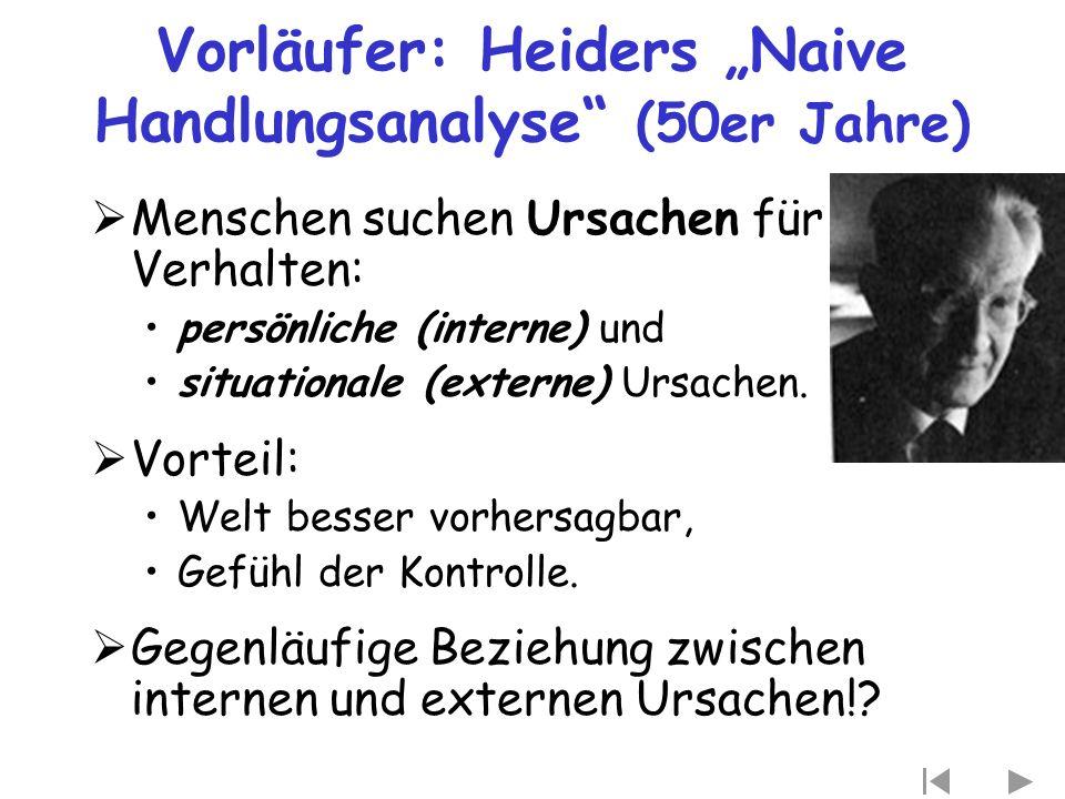 """Vorläufer: Heiders """"Naive Handlungsanalyse"""" (50er Jahre)  Menschen suchen Ursachen für Verhalten: persönliche (interne) und situationale (externe) Ur"""