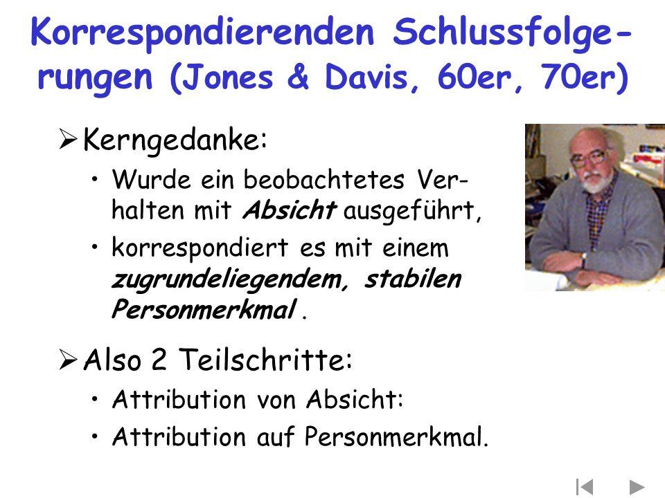 Korrespondierenden Schlussfolge- rungen (Jones & Davis, 60er, 70er)  Kerngedanke: Wurde ein beobachtetes Ver- halten mit Absicht ausgeführt, korrespo