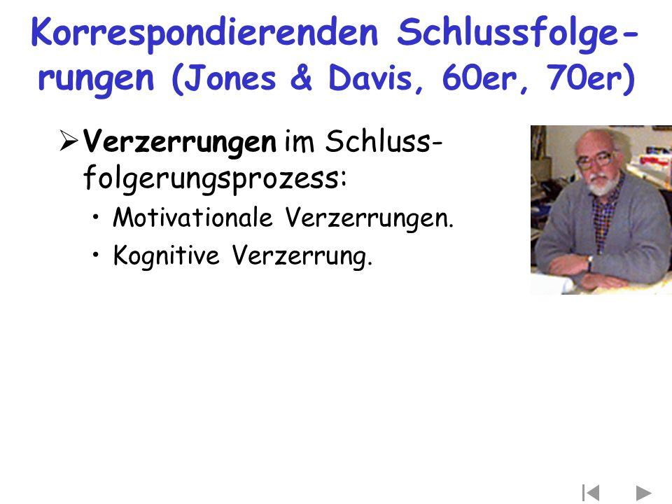 Korrespondierenden Schlussfolge- rungen (Jones & Davis, 60er, 70er)  Verzerrungen im Schluss- folgerungsprozess: Motivationale Verzerrungen. Kognitiv