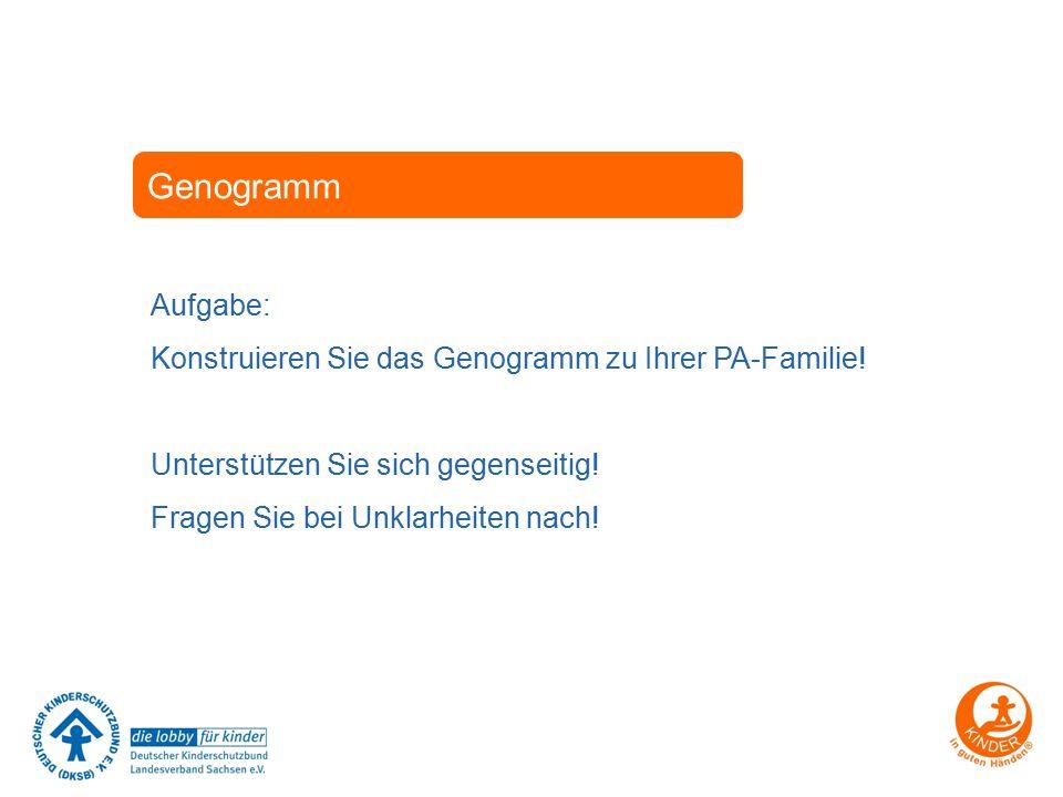 Genogramm Aufgabe: Konstruieren Sie das Genogramm zu Ihrer PA-Familie! Unterstützen Sie sich gegenseitig! Fragen Sie bei Unklarheiten nach!