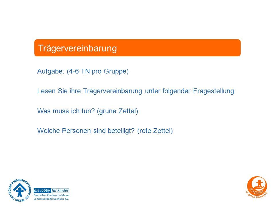Trägervereinbarung Aufgabe: (4-6 TN pro Gruppe) Lesen Sie ihre Trägervereinbarung unter folgender Fragestellung: Was muss ich tun? (grüne Zettel) Welc