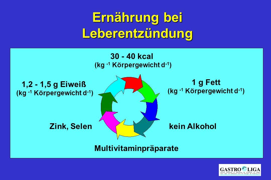 1,2 - 1,5 g Eiweiß (kg -1 Körpergewicht d -1 ) 1 g Fett (kg -1 Körpergewicht d -1 ) Zink, Selen 30 - 40 kcal (kg -1 Körpergewicht d -1 ) Multivitaminpräparate Ernährung bei Leberentzündung kein Alkohol