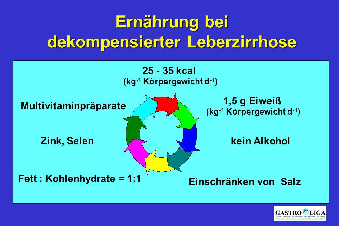 1,5 g Eiweiß (kg -1 Körpergewicht d -1 ) Zink, Selen 25 - 35 kcal (kg -1 Körpergewicht d -1 ) Einschränken von Salz Ernährung bei dekompensierter Lebe