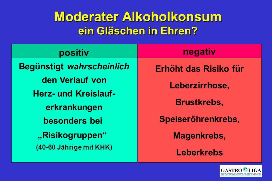 """Moderater Alkoholkonsum ein Gläschen in Ehren? positiv Begünstigt wahrscheinlich den Verlauf von Herz- und Kreislauf- erkrankungen besonders bei """"Risi"""