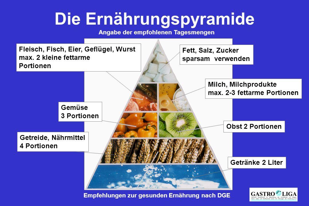 Fett, Salz, Zucker sparsam verwenden Milch, Milchprodukte max. 2-3 fettarme Portionen Obst 2 Portionen Getränke 2 Liter Getreide, Nährmittel 4 Portion