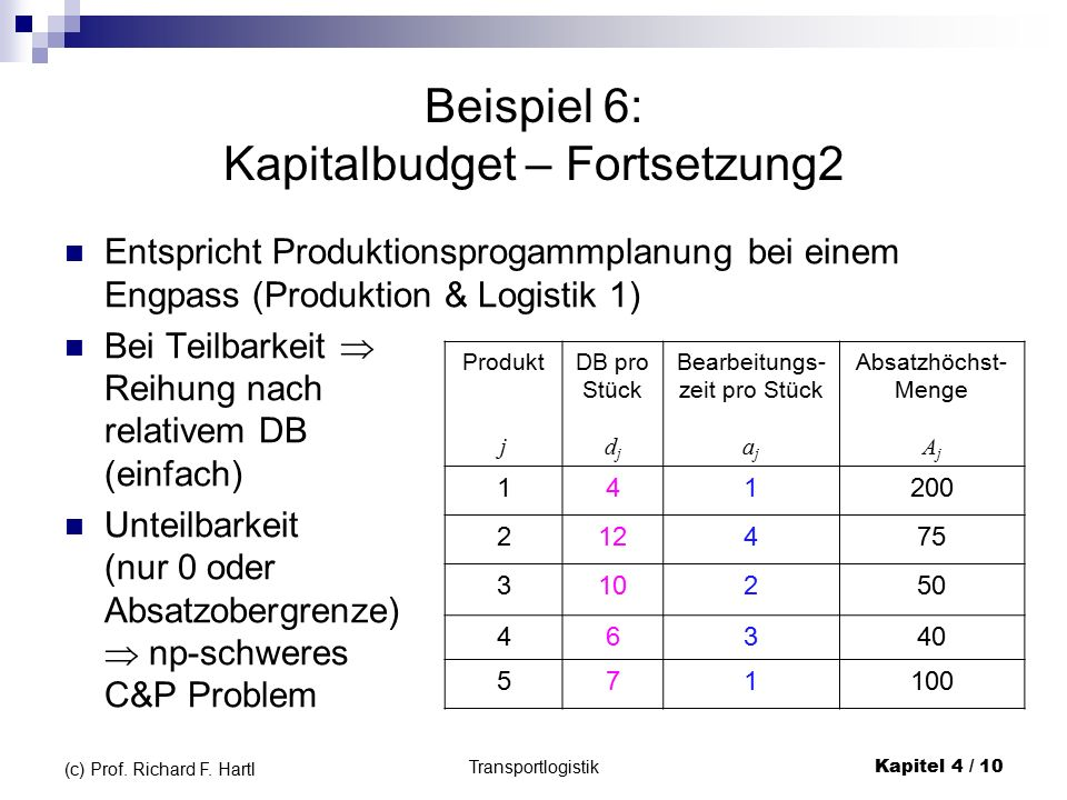 Transportlogistik Kapitel 4 / 10 (c) Prof. Richard F.