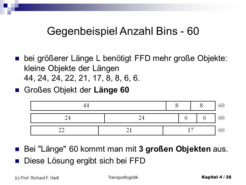Gegenbeispiel Anzahl Bins - 60 bei größerer Länge L benötigt FFD mehr große Objekte: kleine Objekte der Längen 44, 24, 24, 22, 21, 17, 8, 8, 6, 6.