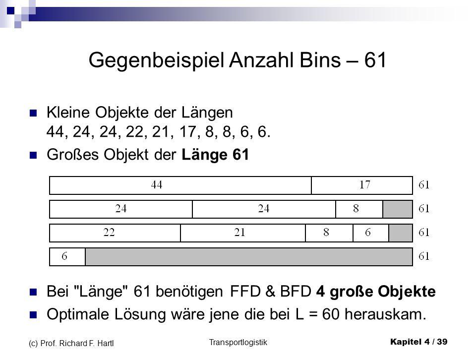 Gegenbeispiel Anzahl Bins – 61 Kleine Objekte der Längen 44, 24, 24, 22, 21, 17, 8, 8, 6, 6.