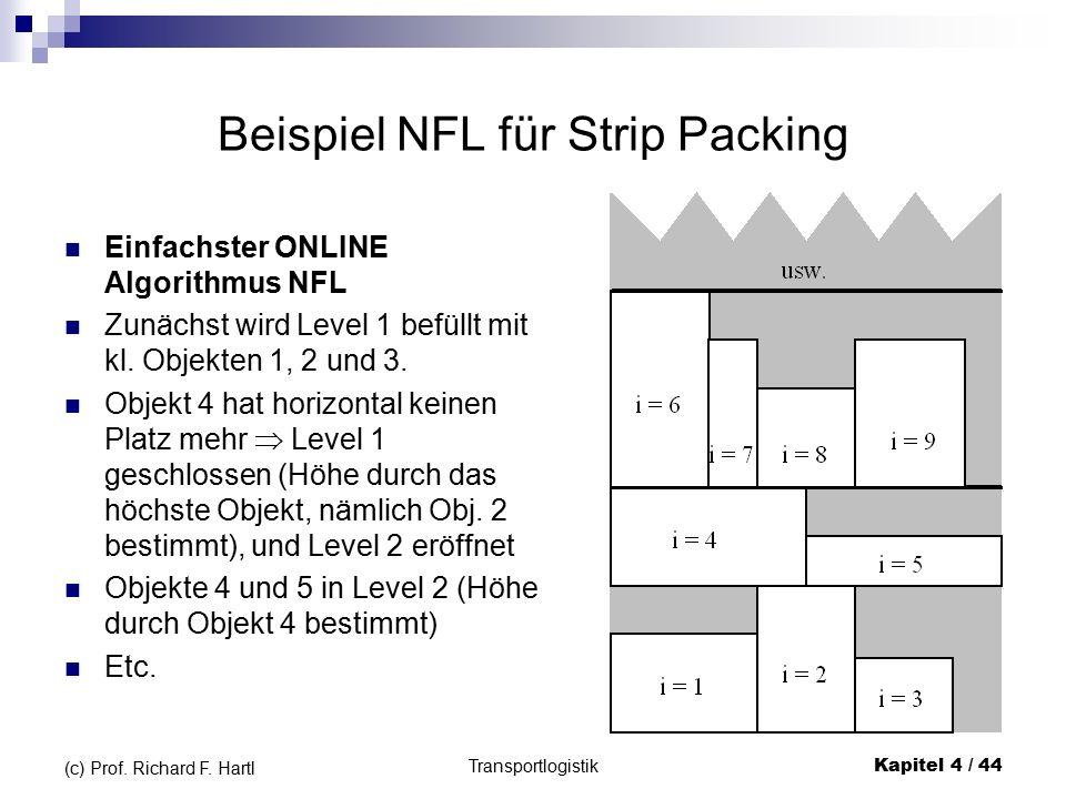 Beispiel NFL für Strip Packing Einfachster ONLINE Algorithmus NFL Zunächst wird Level 1 befüllt mit kl.