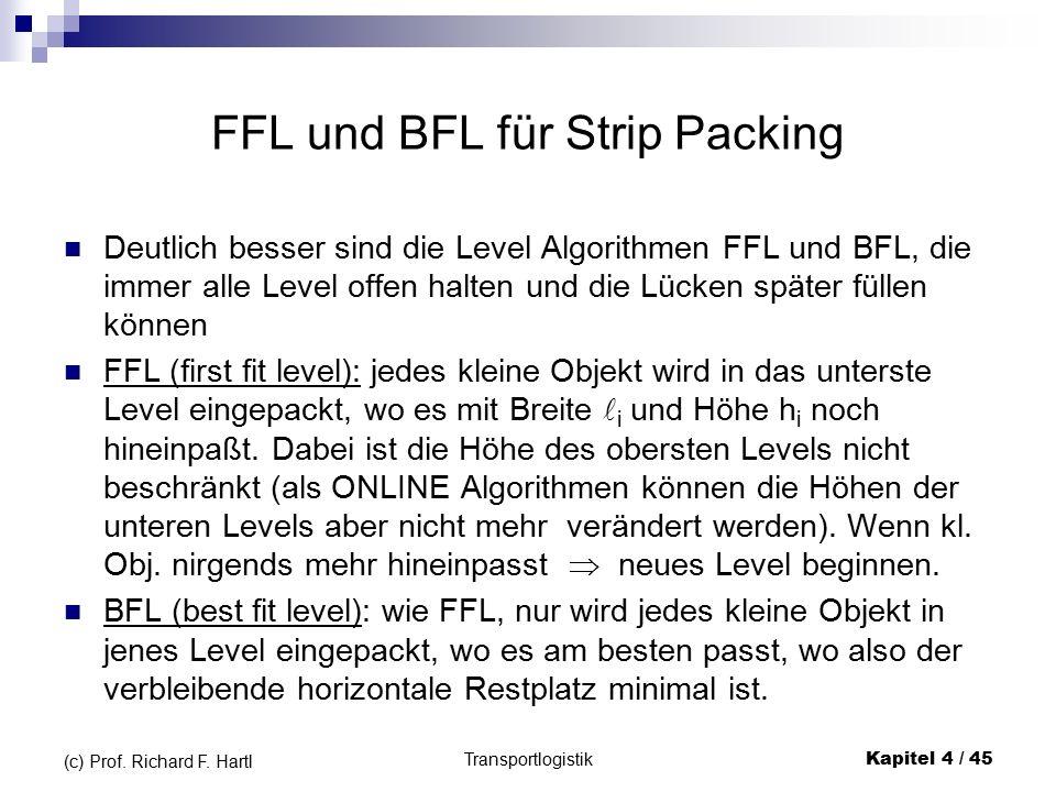 FFL und BFL für Strip Packing Deutlich besser sind die Level Algorithmen FFL und BFL, die immer alle Level offen halten und die Lücken später füllen können FFL (first fit level): jedes kleine Objekt wird in das unterste Level eingepackt, wo es mit Breite i und Höhe h i noch hineinpaßt.