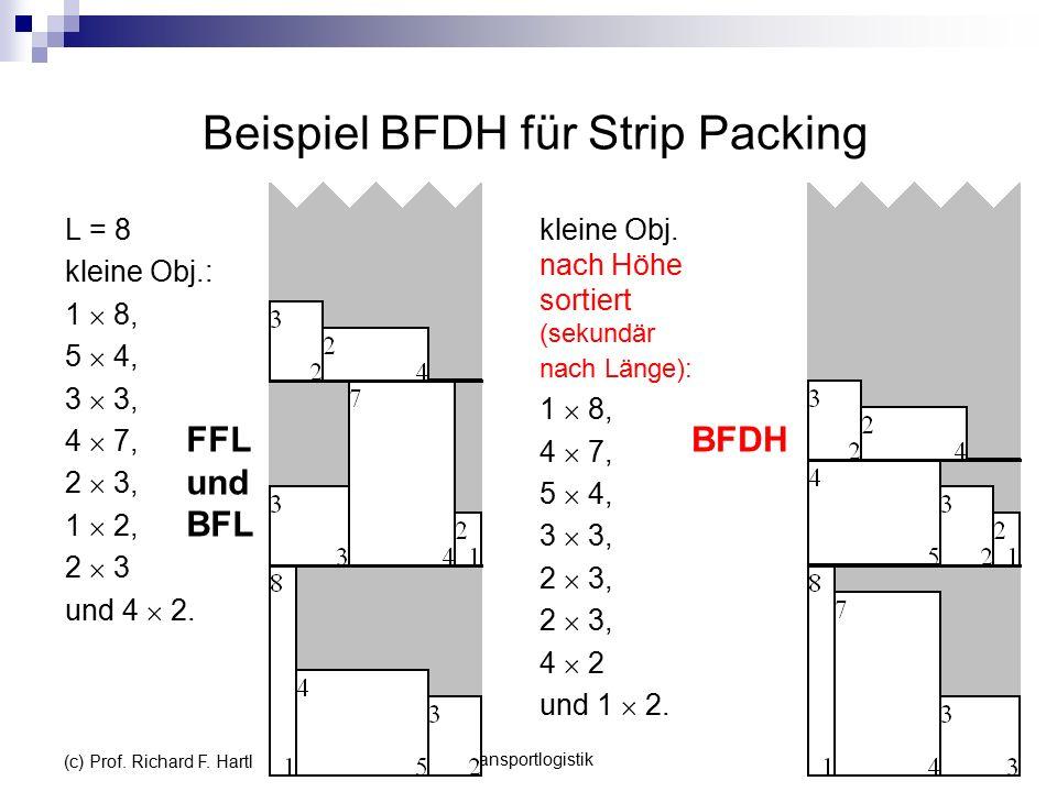 Beispiel BFDH für Strip Packing L = 8 kleine Obj.: 1  8, 5  4, 3  3, 4  7, 2  3, 1  2, 2  3 und 4  2.