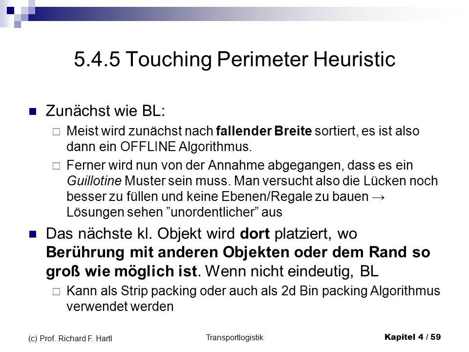 5.4.5 Touching Perimeter Heuristic Zunächst wie BL:  Meist wird zunächst nach fallender Breite sortiert, es ist also dann ein OFFLINE Algorithmus.