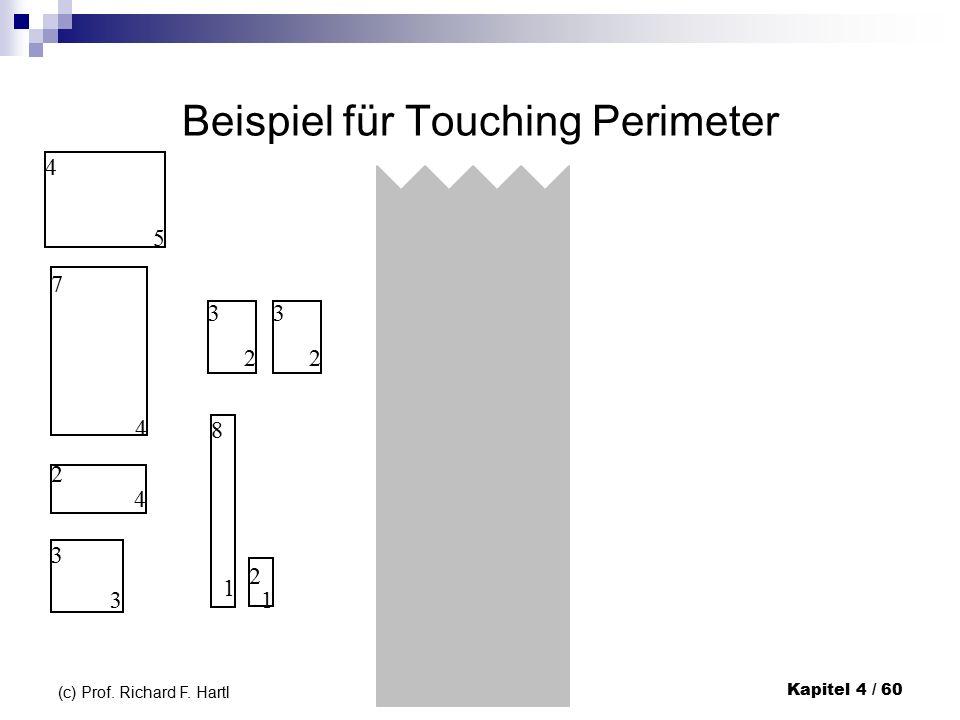 Beispiel für Touching Perimeter Transportlogistik Kapitel 4 / 60 (c) Prof. Richard F. Hartl 4 5 2 4 3 3 8 1 2 3 2 3 2 1 4 7