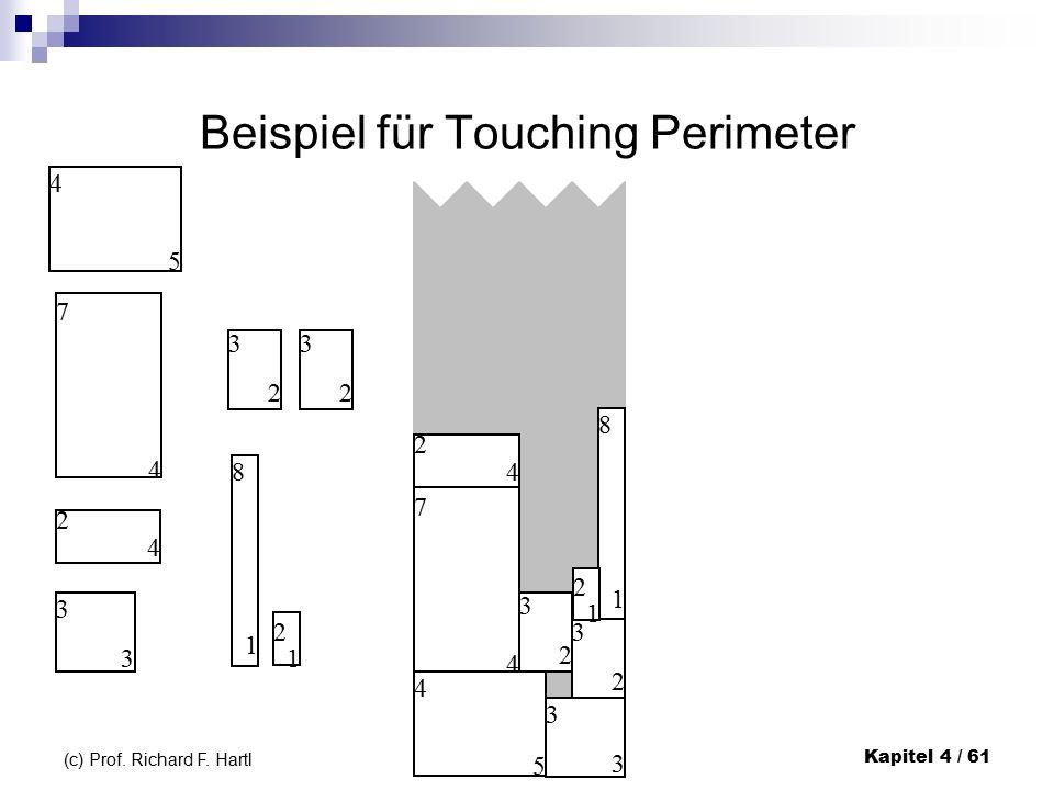 Beispiel für Touching Perimeter Transportlogistik Kapitel 4 / 61 (c) Prof. Richard F. Hartl 4 5 2 4 3 3 8 1 2 3 2 3 2 1 4 7 4 5 4 7 2 4 3 3 2 3 2 3 8