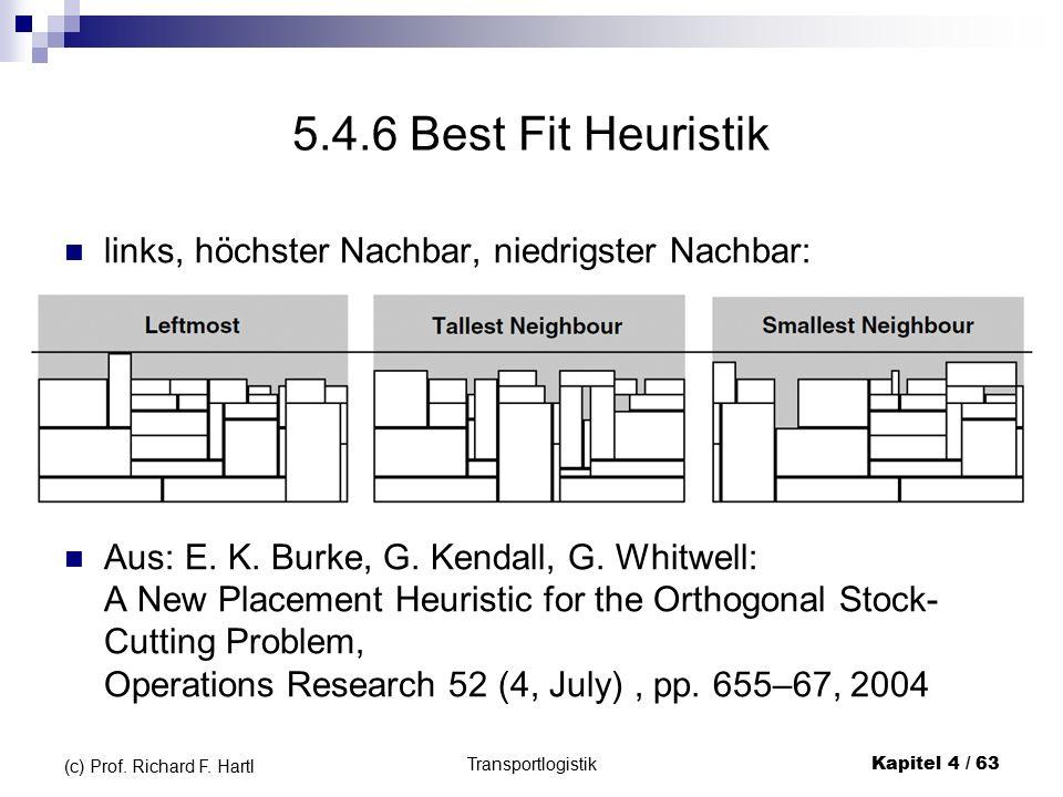 5.4.6 Best Fit Heuristik links, höchster Nachbar, niedrigster Nachbar: Aus: E. K. Burke, G. Kendall, G. Whitwell: A New Placement Heuristic for the Or