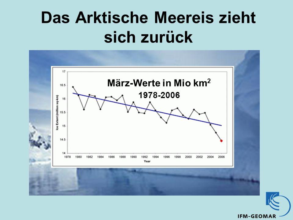 Das Arktische Meereis zieht sich zurück März-Werte in Mio km 2 1978-2006