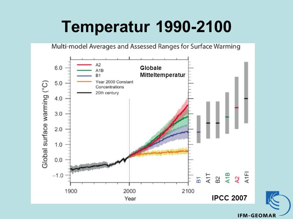 Temperatur 1990-2100 Globale Mitteltemperatur IPCC 2007