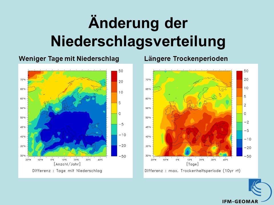 Änderung der Niederschlagsverteilung Weniger Tage mit NiederschlagLängere Trockenperioden