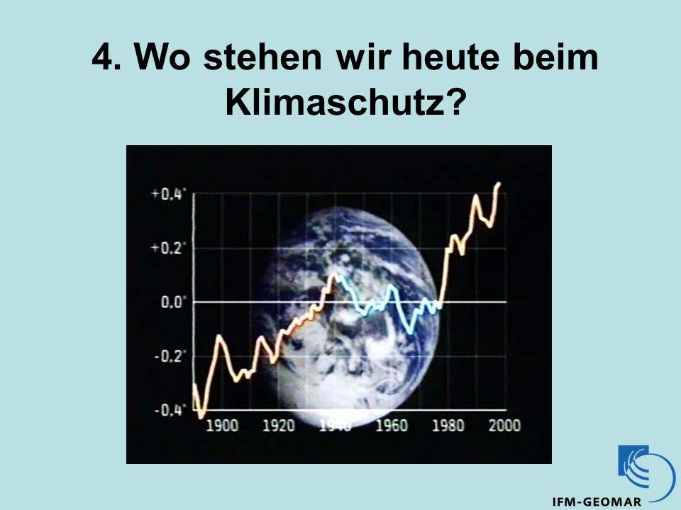 4. Wo stehen wir heute beim Klimaschutz