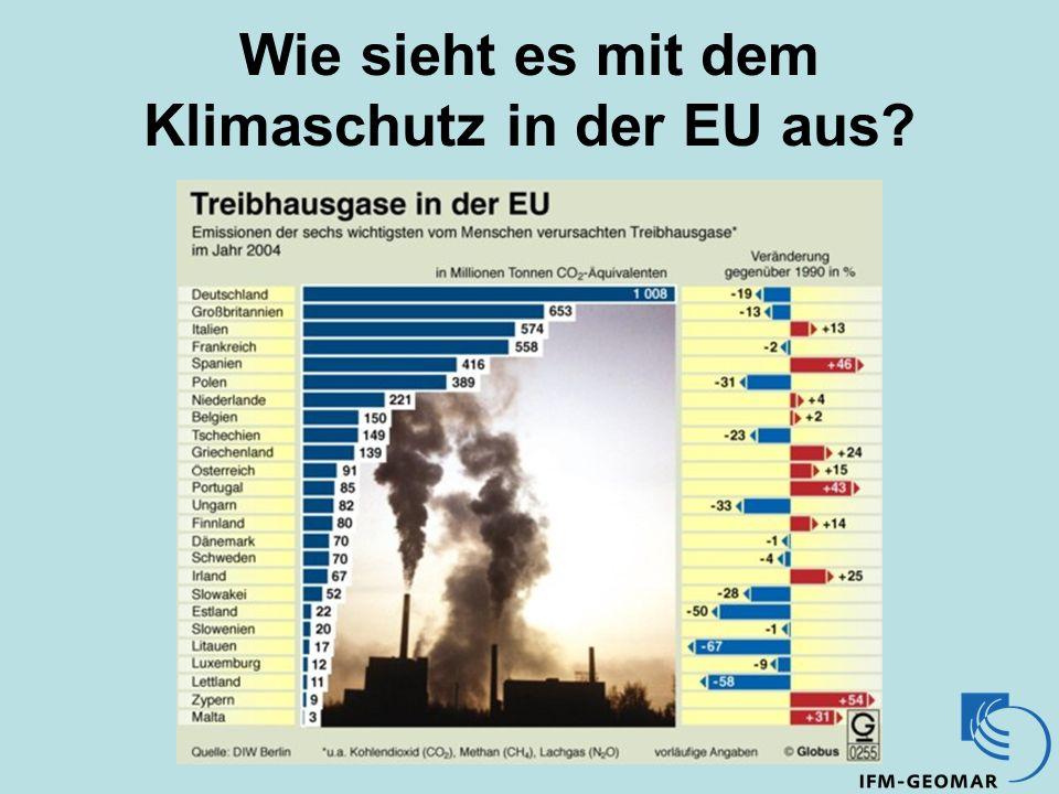 Wie sieht es mit dem Klimaschutz in der EU aus?