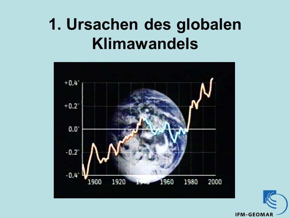 1. Ursachen des globalen Klimawandels