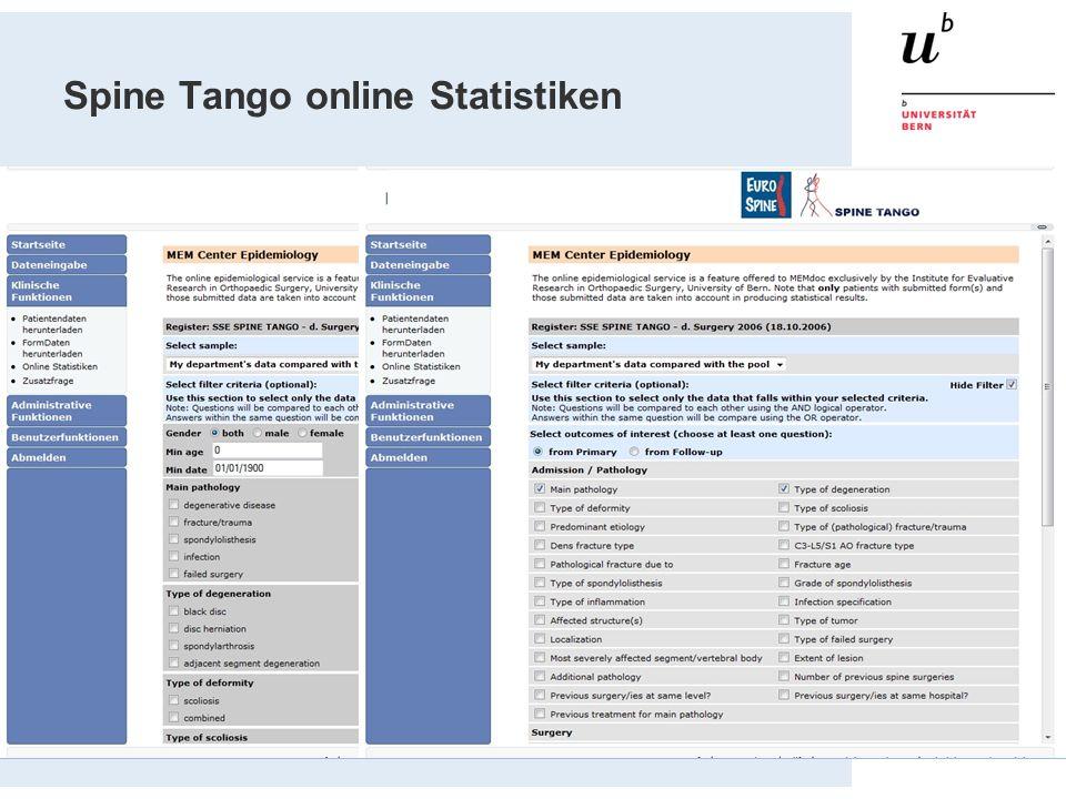 Spine Tango online Statistiken