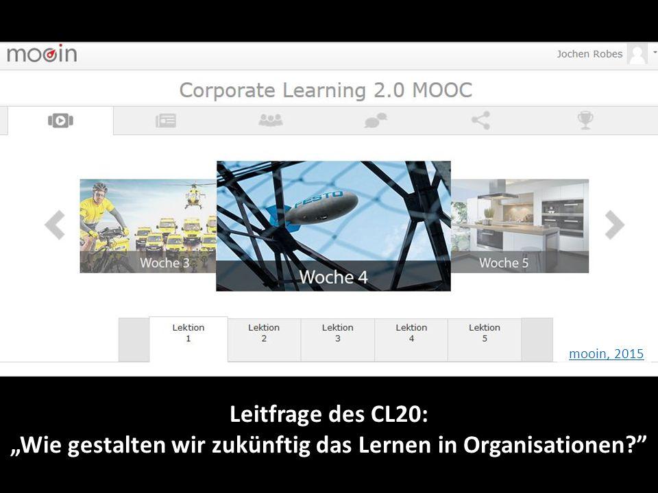 """Leitfrage des CL20: """"Wie gestalten wir zukünftig das Lernen in Organisationen mooin, 2015"""
