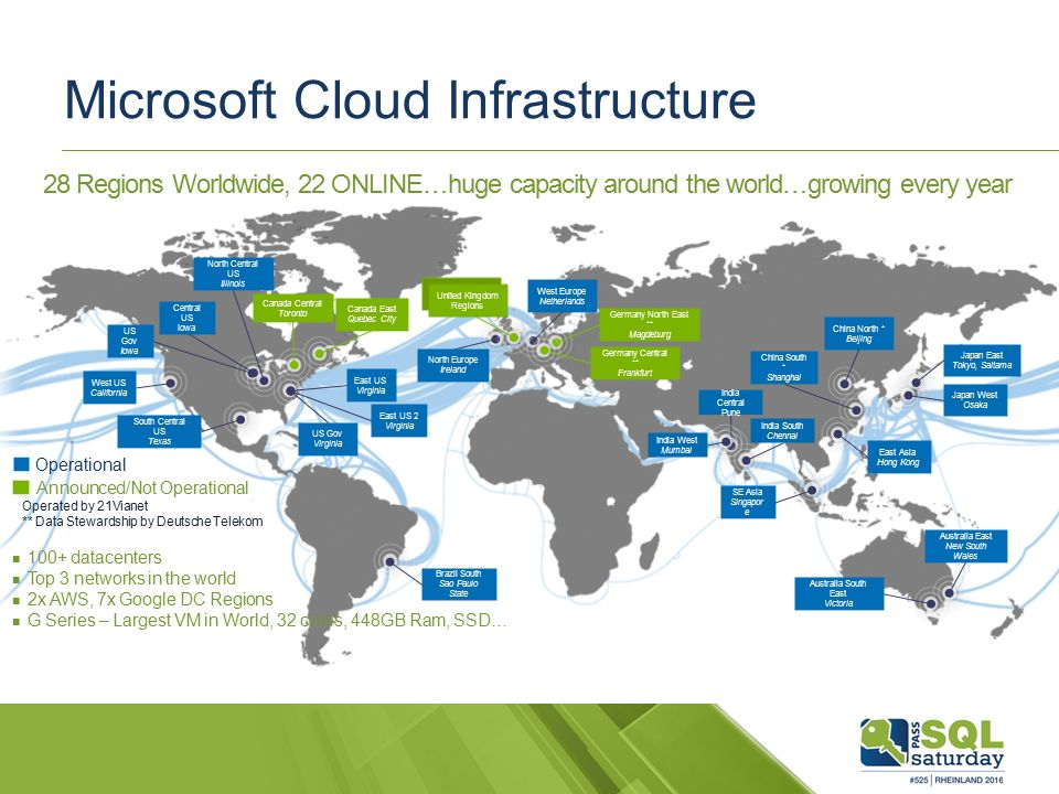 28 Regions Worldwide, 22 ONLINE…huge capacity around the world…growing every year 100+ datacenters Top 3 networks in the world 2x AWS, 7x Google DC Regions G Series – Largest VM in World, 32 cores, 448GB Ram, SSD… Operational Announced/Not Operational Central US Iowa West US California East US Virginia US Gov Virginia North Central US Illinois US Gov Iowa South Central US Texas Brazil South Sao Paulo State West Europe Netherlands China North * Beijing China South * Shanghai Japan East Tokyo, Saitama Japan West Osaka India South Chennai East Asia Hong Kong SE Asia Singapor e Australia South East Victoria Australia East New South Wales Operated by 21Vianet ** Data Stewardship by Deutsche Telekom India Central Pune Canada East Quebec City Canada Central Toronto India West Mumbai Germany North East ** Magdeburg Germany Central ** Frankfurt North Europe Ireland East US 2 Virginia United Kingdom Regions United Kingdom Regions Microsoft Cloud Infrastructure