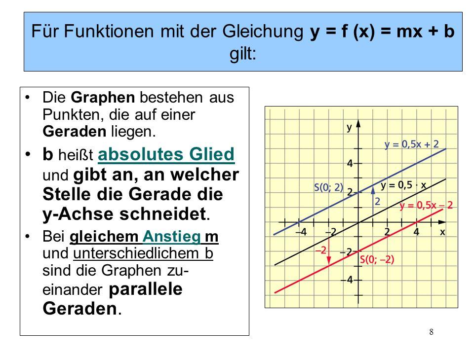 8 Für Funktionen mit der Gleichung y = f (x) = mx + b gilt: Die Graphen bestehen aus Punkten, die auf einer Geraden liegen. b heißt absolutes Glied un
