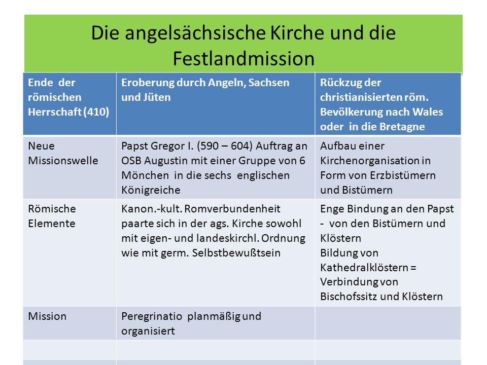 Die angelsächsische Kirche und die Festlandmission Ende der römischen Herrschaft (410) Eroberung durch Angeln, Sachsen und Jüten Rückzug der christian