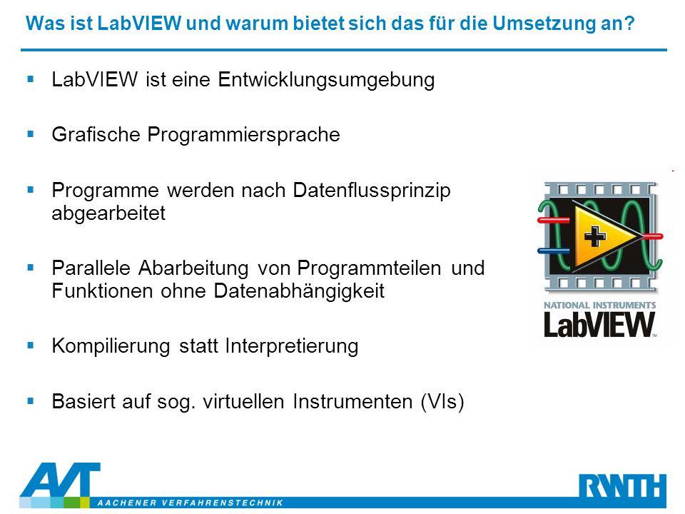Was ist LabVIEW und warum bietet sich das für die Umsetzung an?  LabVIEW ist eine Entwicklungsumgebung  Grafische Programmiersprache  Programme wer