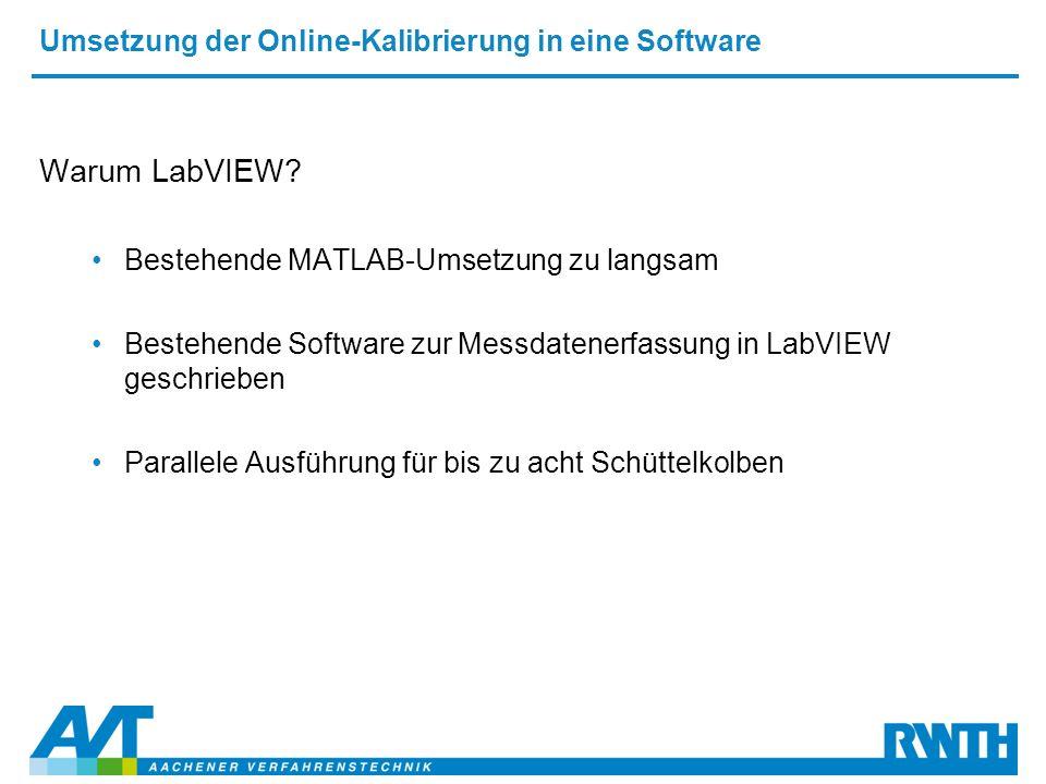 Umsetzung der Online-Kalibrierung in eine Software Warum LabVIEW? Bestehende MATLAB-Umsetzung zu langsam Bestehende Software zur Messdatenerfassung in