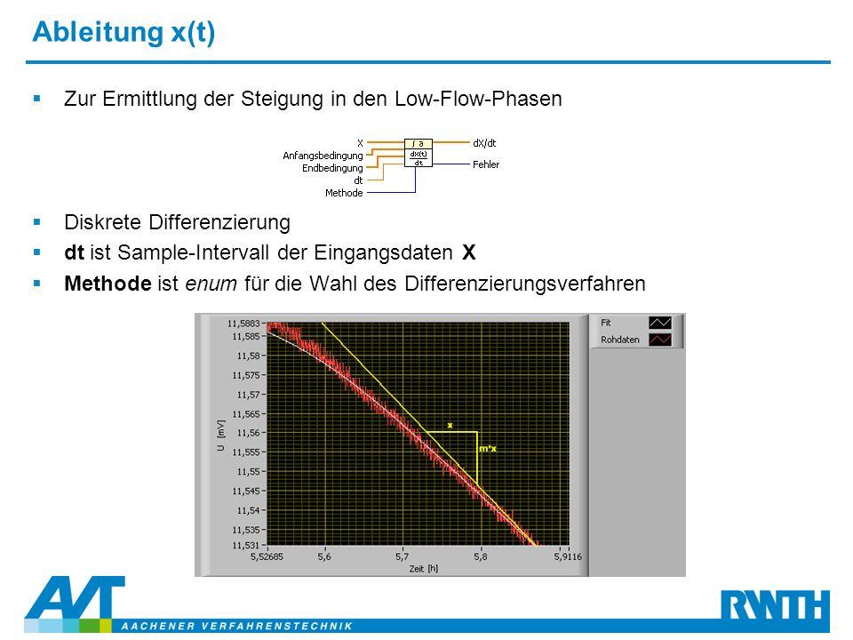 Ableitung x(t)  Zur Ermittlung der Steigung in den Low-Flow-Phasen  Diskrete Differenzierung  dt ist Sample-Intervall der Eingangsdaten X  Methode ist enum für die Wahl des Differenzierungsverfahren