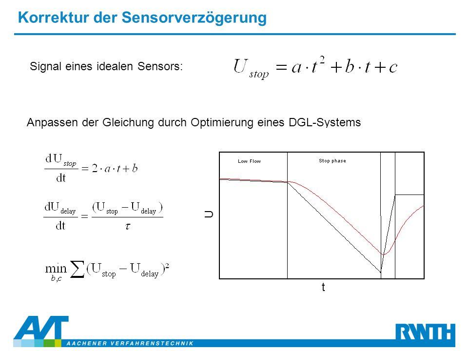 Korrektur der Sensorverzögerung Signal eines idealen Sensors: Anpassen der Gleichung durch Optimierung eines DGL-Systems t U