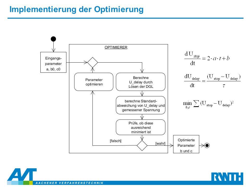 Implementierung der Optimierung