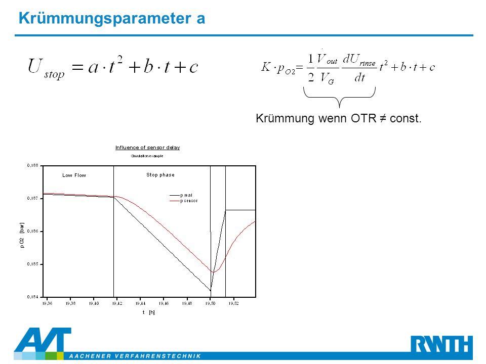 Krümmungsparameter a Krümmung wenn OTR ≠ const.
