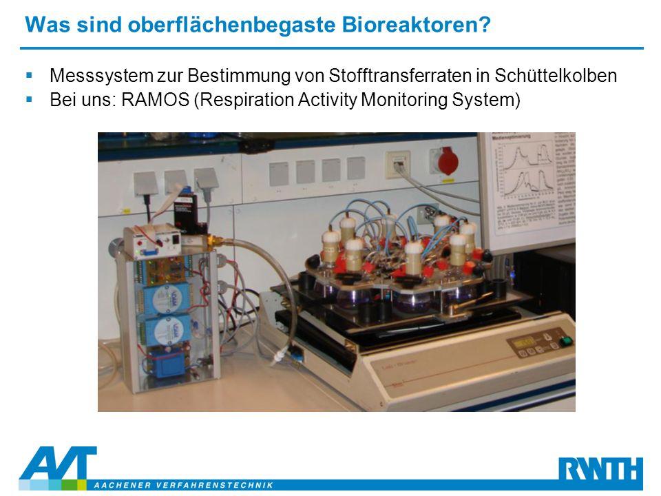Was sind oberflächenbegaste Bioreaktoren?  Messsystem zur Bestimmung von Stofftransferraten in Schüttelkolben  Bei uns: RAMOS (Respiration Activity