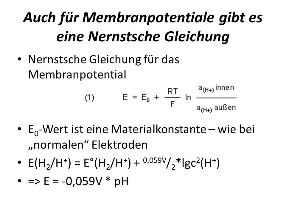 Auch für Membranpotentiale gibt es eine Nernstsche Gleichung Nernstsche Gleichung für das Membranpotential E 0 -Wert ist eine Materialkonstante – wie
