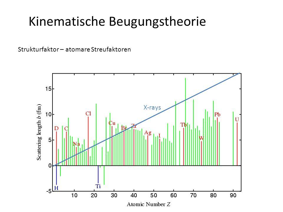 Kinematische Beugungstheorie Strukturfaktor – atomare Streufaktoren X-rays
