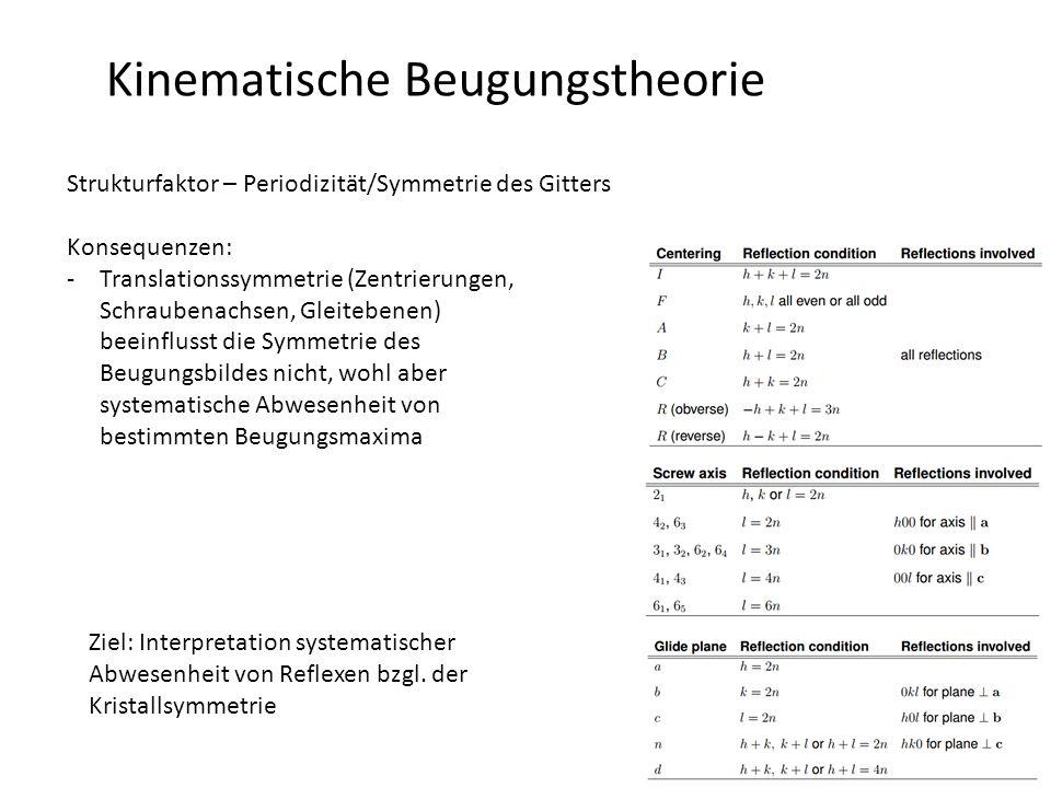 Kinematische Beugungstheorie Strukturfaktor – Periodizität/Symmetrie des Gitters Konsequenzen: -Translationssymmetrie (Zentrierungen, Schraubenachsen, Gleitebenen) beeinflusst die Symmetrie des Beugungsbildes nicht, wohl aber systematische Abwesenheit von bestimmten Beugungsmaxima Ziel: Interpretation systematischer Abwesenheit von Reflexen bzgl.
