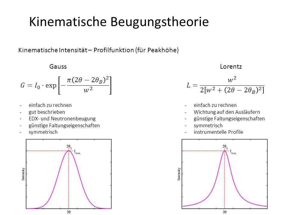 Kinematische Beugungstheorie Kinematische Intensität – Profilfunktion (für Peakhöhe) GaussLorentz -einfach zu rechnen -gut beschrieben -EDX- und Neutronenbeugung -günstige Faltungseigenschaften -symmetrisch -einfach zu rechnen -Wichtung auf den Ausläufern -günstige Faltungseigenschaften -symmetrisch -instrumentelle Profile
