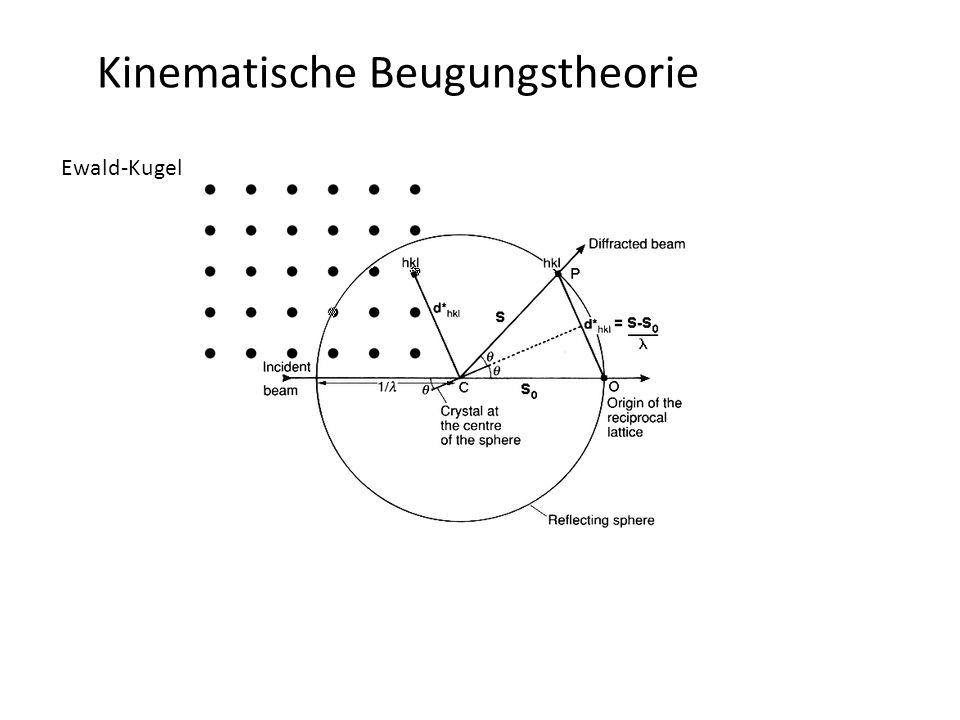 Kinematische Beugungstheorie Ewald-Kugel