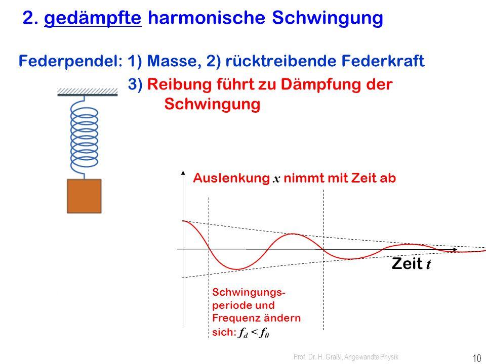 Ähnlichkeit von Harmonischer Schwingung und Kreisbewegung Prof. Dr. H. Graßl, Angewandte Physik 9 Kreisfrequenz ω =2π/T T