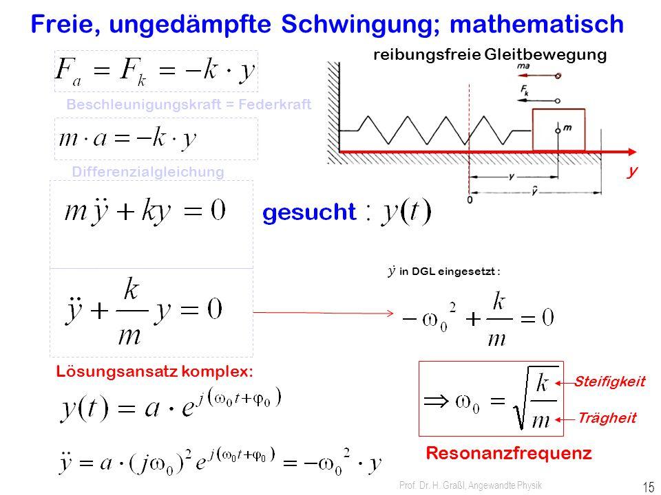 14 Beispiele für schwingende Systeme / Oszillatoren Foucault-Pendel 0,2 Hz Unruh in Uhrwerk 1 Hz Schwingquarz 4 MHz Molekülschwingung x GHz –THz YIG O