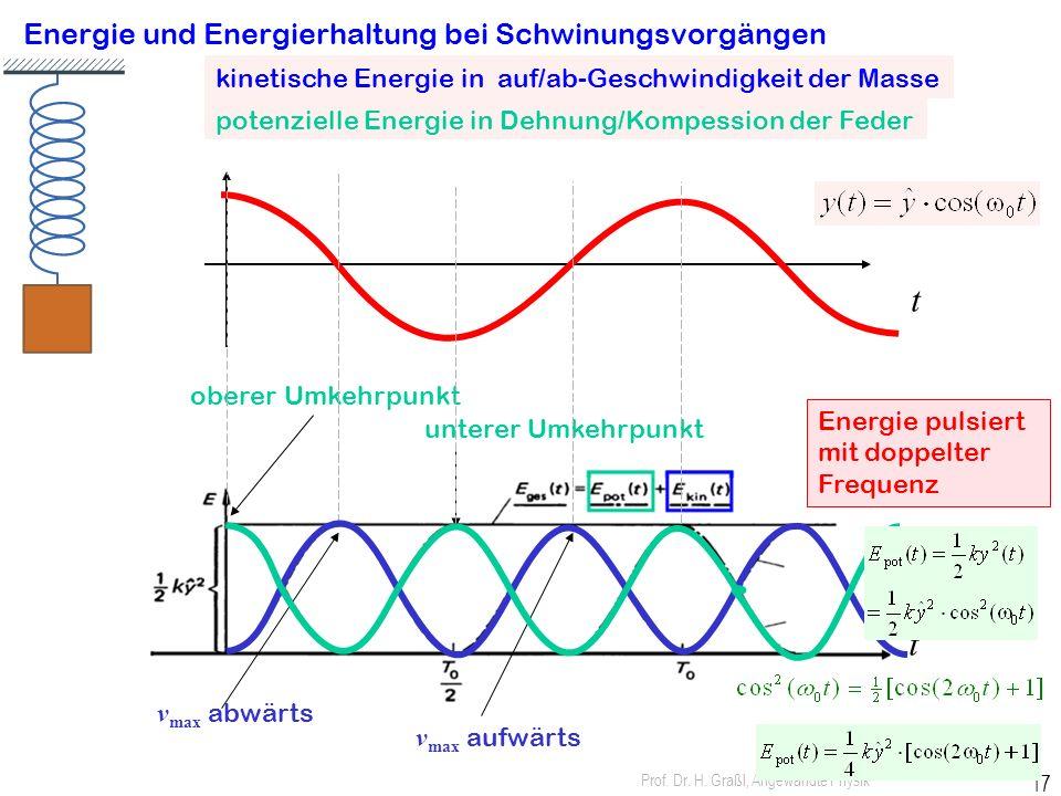 Prof. Dr. H. Graßl, Angewandte Physik 16 Verschiedene Resonatoren / Oszillatoren Steifigkeit Trägheit