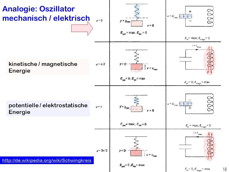 Prof. Dr. H. Graßl, Angewandte Physik 17 Energie und Energierhaltung bei Schwinungsvorgängen oberer Umkehrpunkt unterer Umkehrpunkt v max abwärts v ma