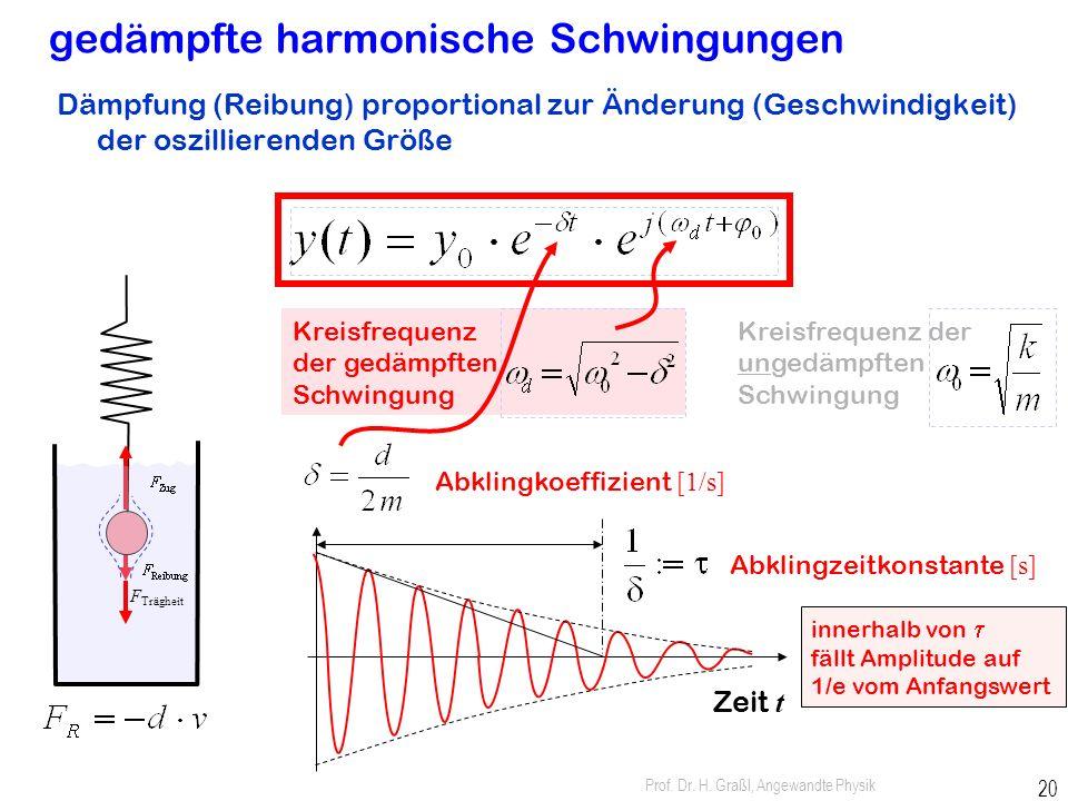 Prof. Dr. H. Graßl, Angewandte Physik 19 gedämpfte harmonische Schwingungen Spezialfall: Dämpfung (Reibung) ist proportional zu Geschwindigkeit (Änder