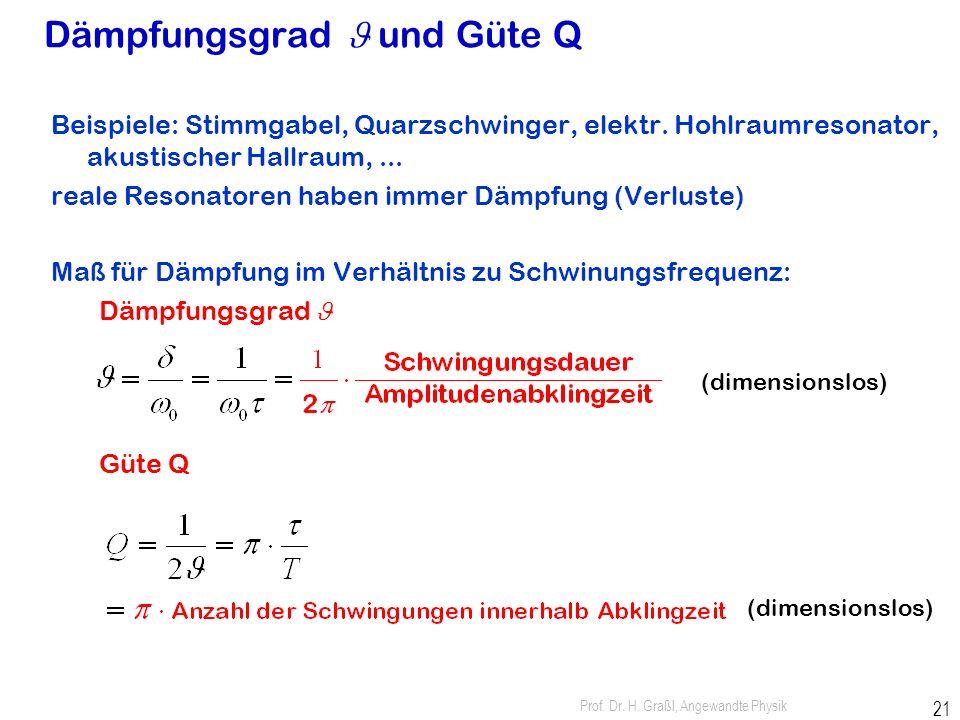 Prof. Dr. H. Graßl, Angewandte Physik 20 gedämpfte harmonische Schwingungen Dämpfung (Reibung) proportional zur Änderung (Geschwindigkeit) der oszilli