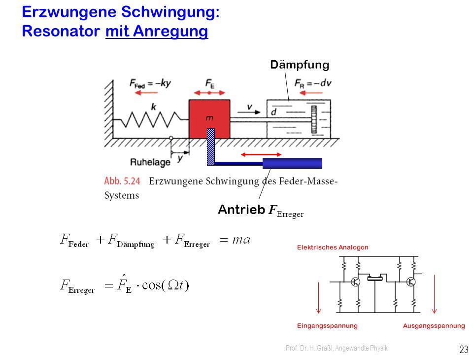 Prof. Dr. H. Graßl, Angewandte Physik 22 verschiedene Bereiche des Dämpfungsgrades Schwingfall J < 1 w 0 > d Kriechfall J > 1 w 0 < d aperiodischer Gr